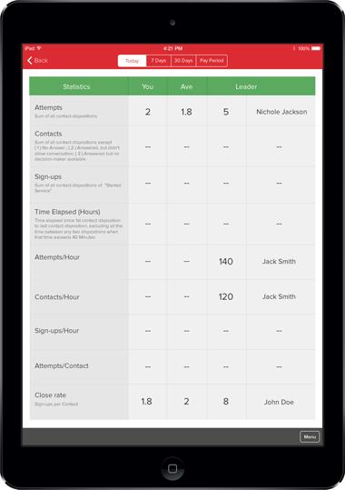 Oberweis Dairy App Screen - 4 | Door to Door Sales Mobile App