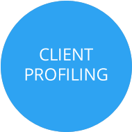 Client Profiling Image | Methodology