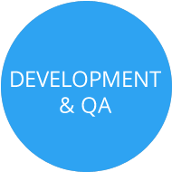 Development & QA Image | Methodology