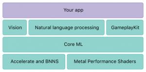 mldiagram