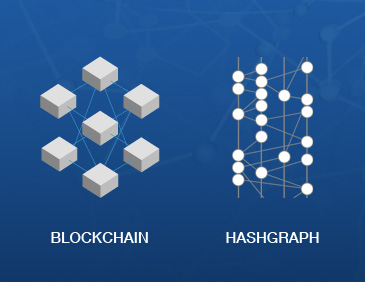 Hedera Hashgraph vs Blockchain