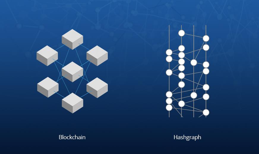 blockcchain vs iott