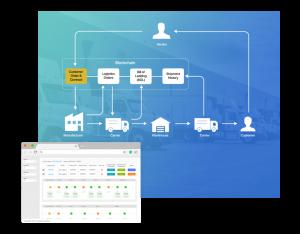 Blockchain CaseStudy Logistics