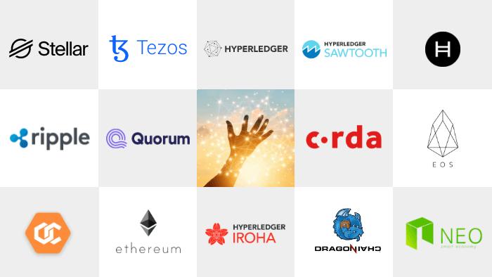 Top Blockchain Platforms