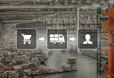 Supply Chain Blockchain- Offering End-to-End Traceability