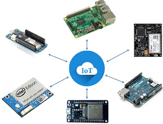 IoT Hardware Identification