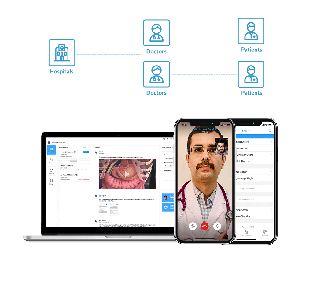 Telemedicine Platform For Hospitals and Clinics